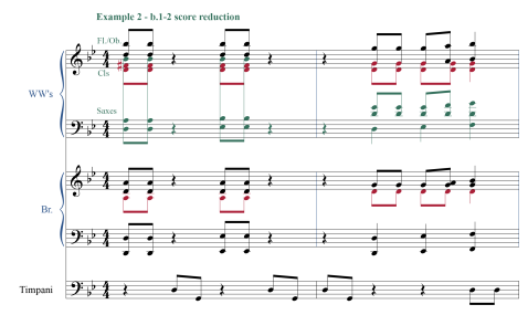 Spirit of the Stallion - Opening chords score reduction
